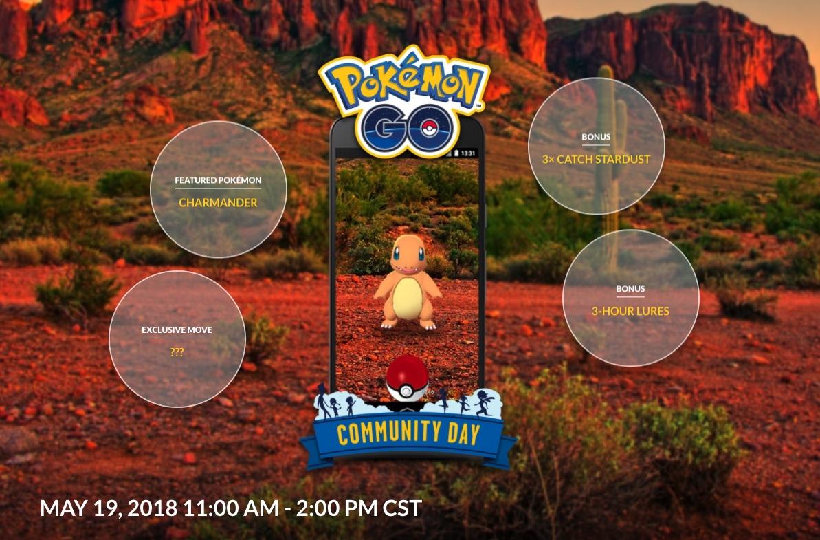 《Pokemon GO》五月社群日定為 5 月 19 日 主角「小火龍」將大量出現!